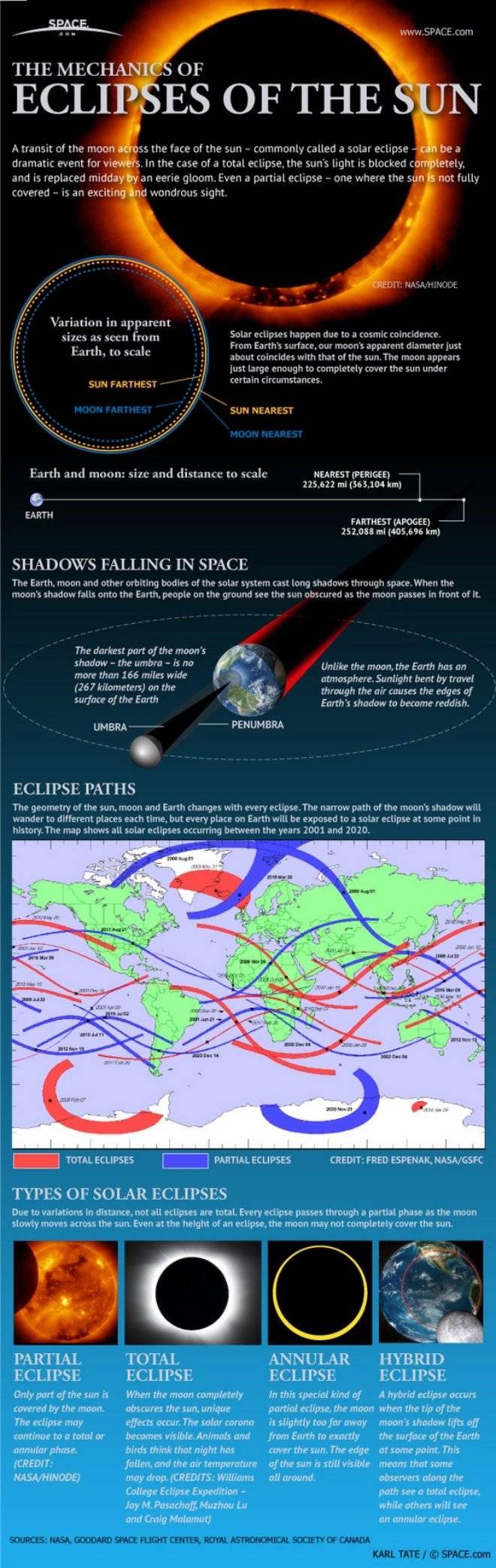 solareclipses120509c02.jpg