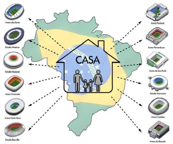 casaestadio1jpg660x550.jpg