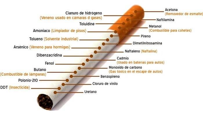 cigarrocontiene.jpg