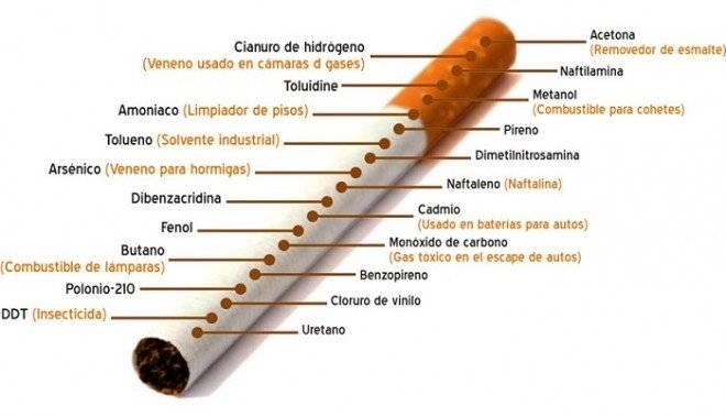 cigarrocontiene660x550.jpg