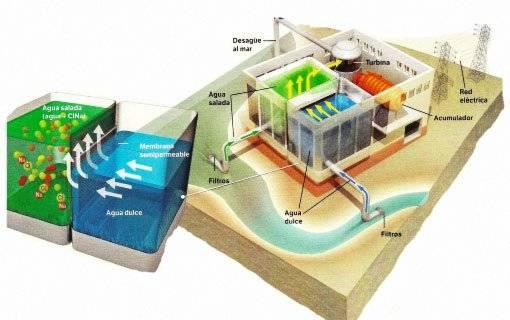 energiaazul.jpg