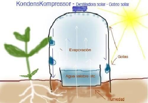 plankondenskompressor.jpg
