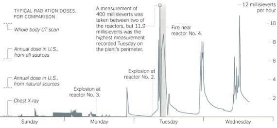 radiacion.jpg