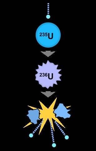 uranio.jpg