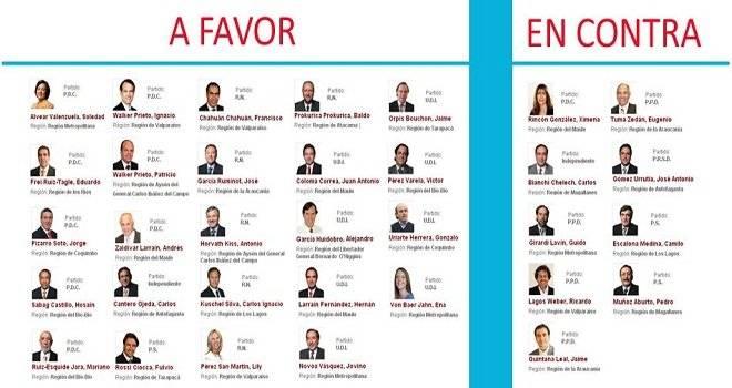 votacic3b3n.jpg