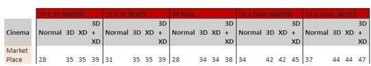 tabela preços cinemark