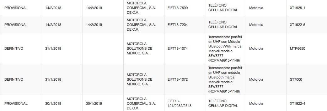 Moto G6 y Moto E5: su llegada a México es inminente