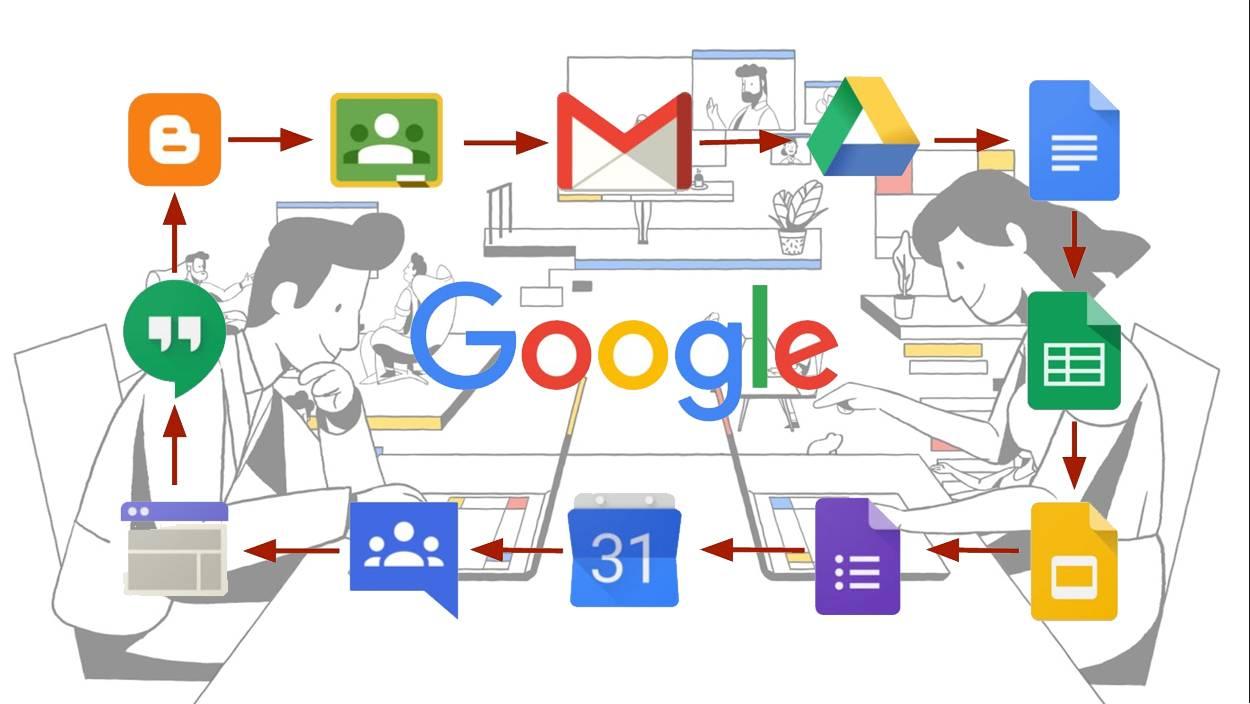 Google cometió un error y almacenó contraseñas en texto plano sin formato durante 14 años seguidos