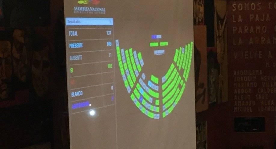 Asamblea destituye a Serrano y llama a juicio a Baca