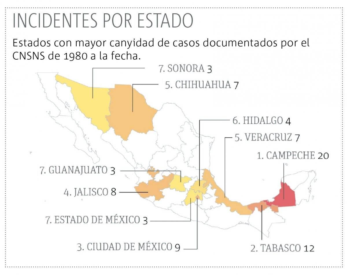 Crece robo de material radiactivo en México