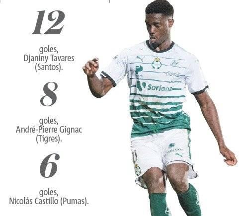 Goleadores Liga MX