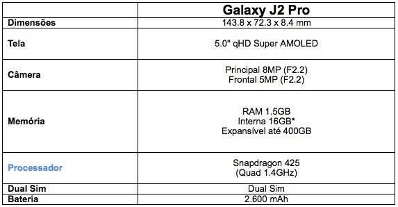 Samsung j 2 pro