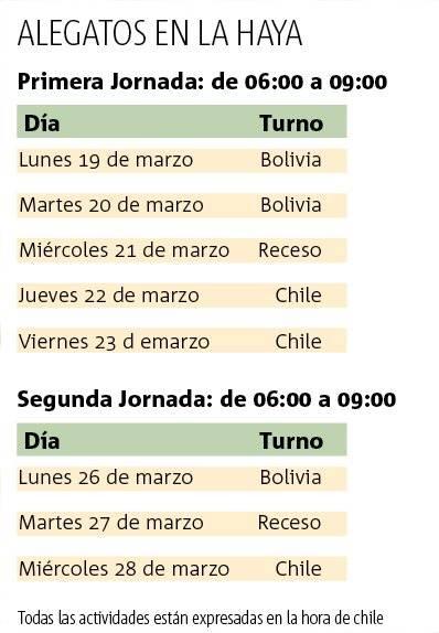 Calendario con los horarios de alegatos de Chile en La Haya