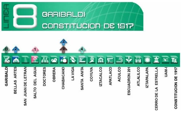 Metro Constitución 1917