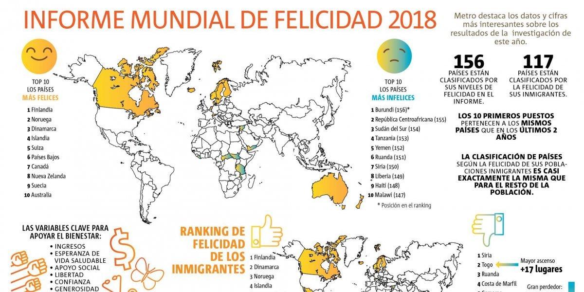 Finlandia es nombrado el país más feliz del mundo