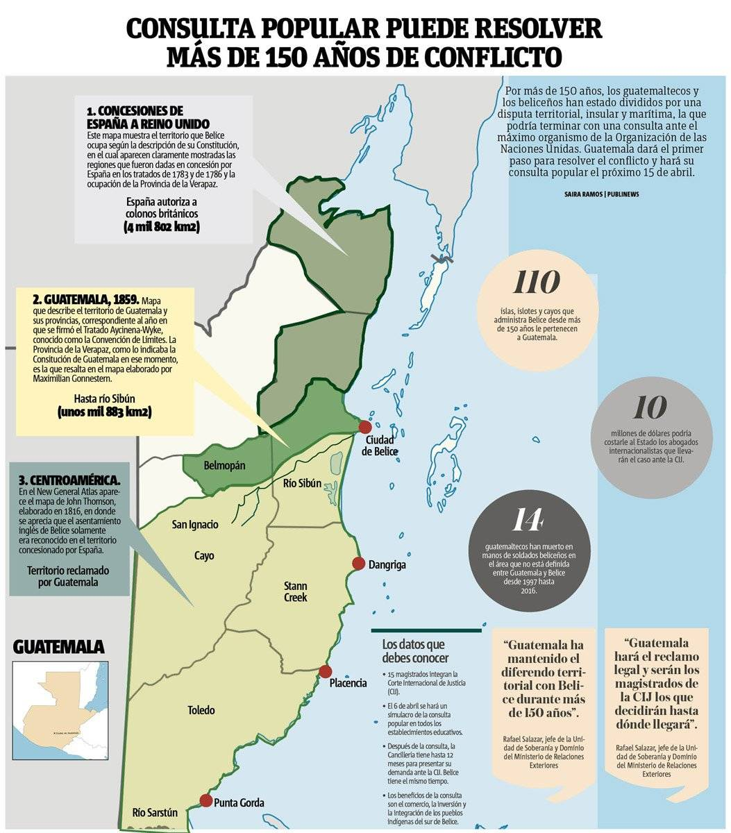 Infografía de Consulta Popular