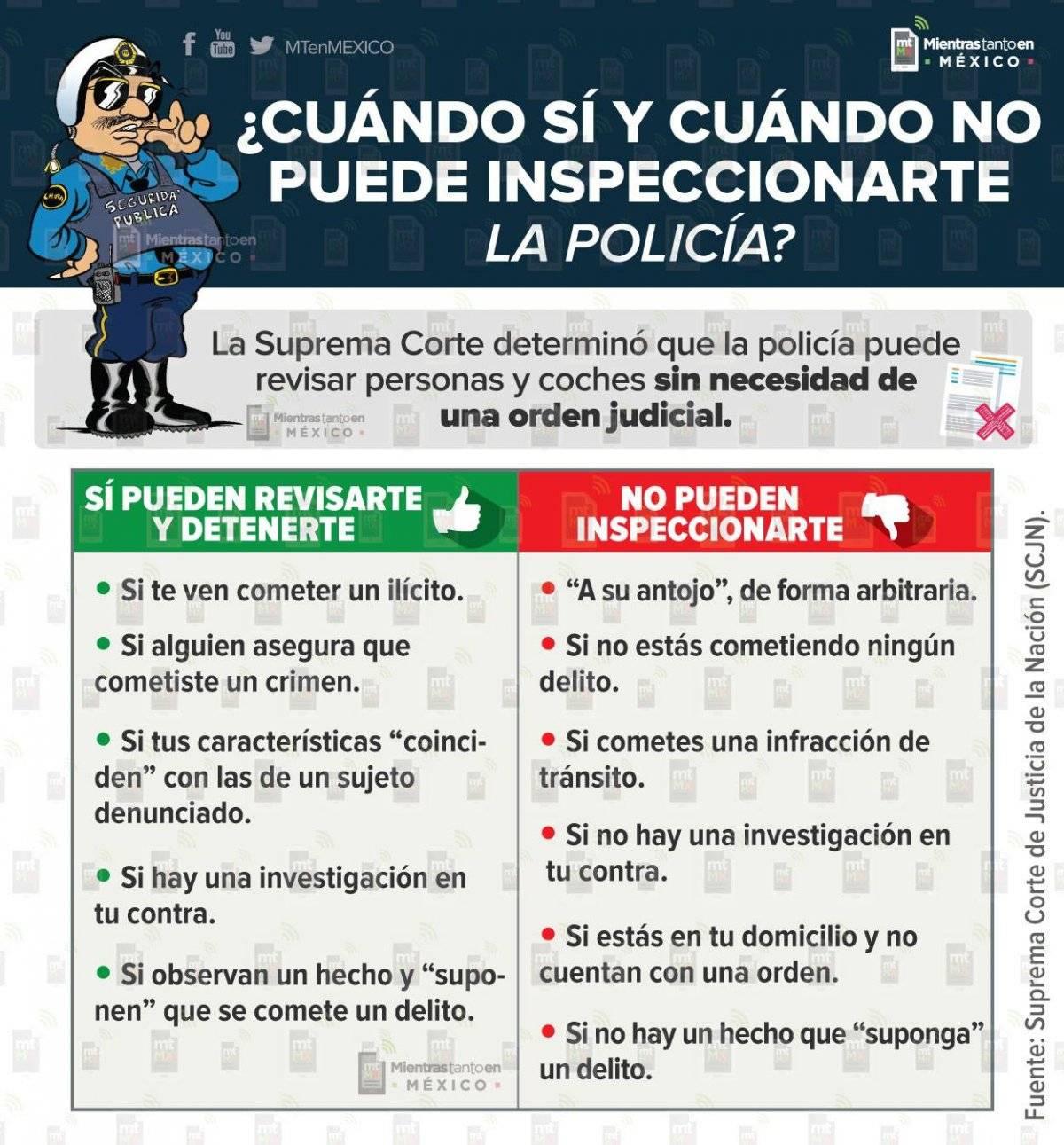 ¿Cuándo sí y cuándo no puede inspeccionarte la policía?