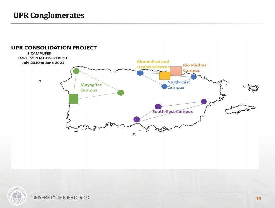 Borrador del Plan Fiscal propuesto de la UPR / Suministrado