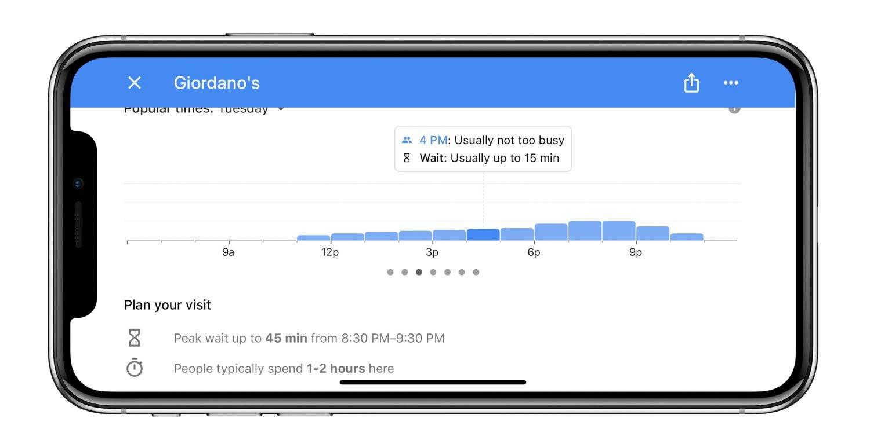 Google Maps ahora te dirá cuánto debes esperar en un restaurant