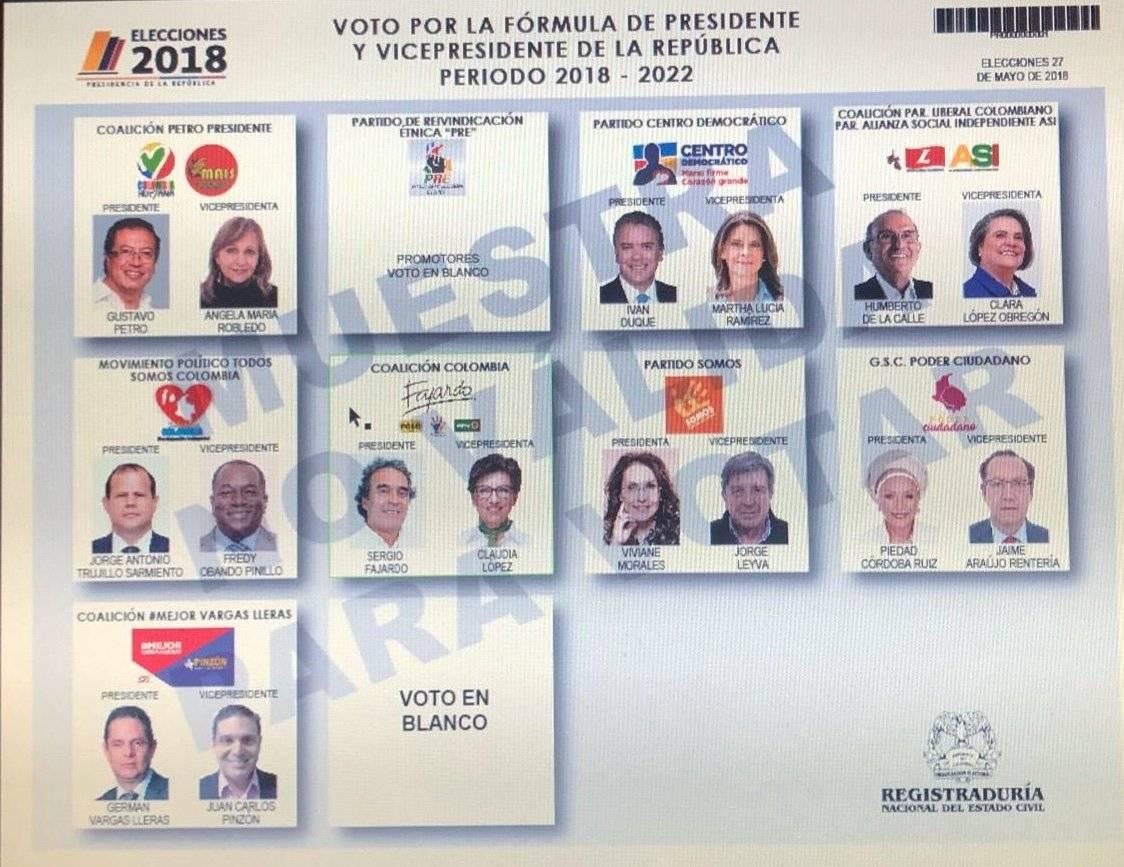 el tarjetón para las elecciones presidenciales de 2018