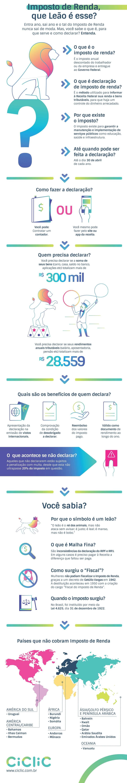 Infográfico Curiosidades Imposto de Renda