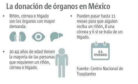 donación órganos méxico