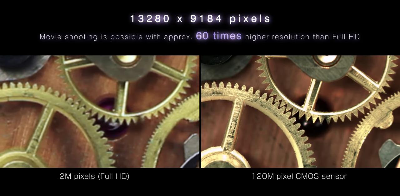 Canon desarrolló un impresionante sensor que puede grabar a 120 megapixeles