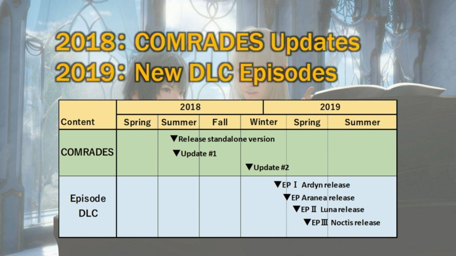 Final Fantasy XV tendrá cuatro DLCs episódicos con