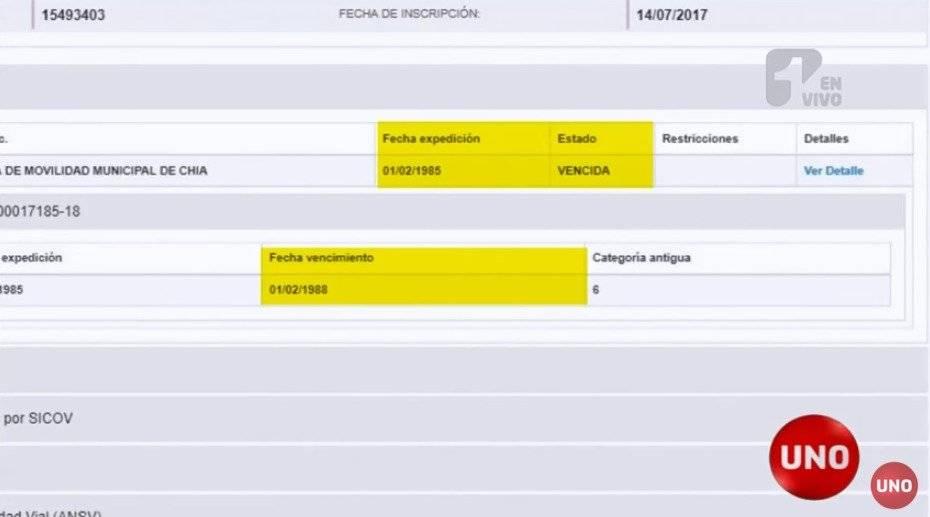 Petro licencia