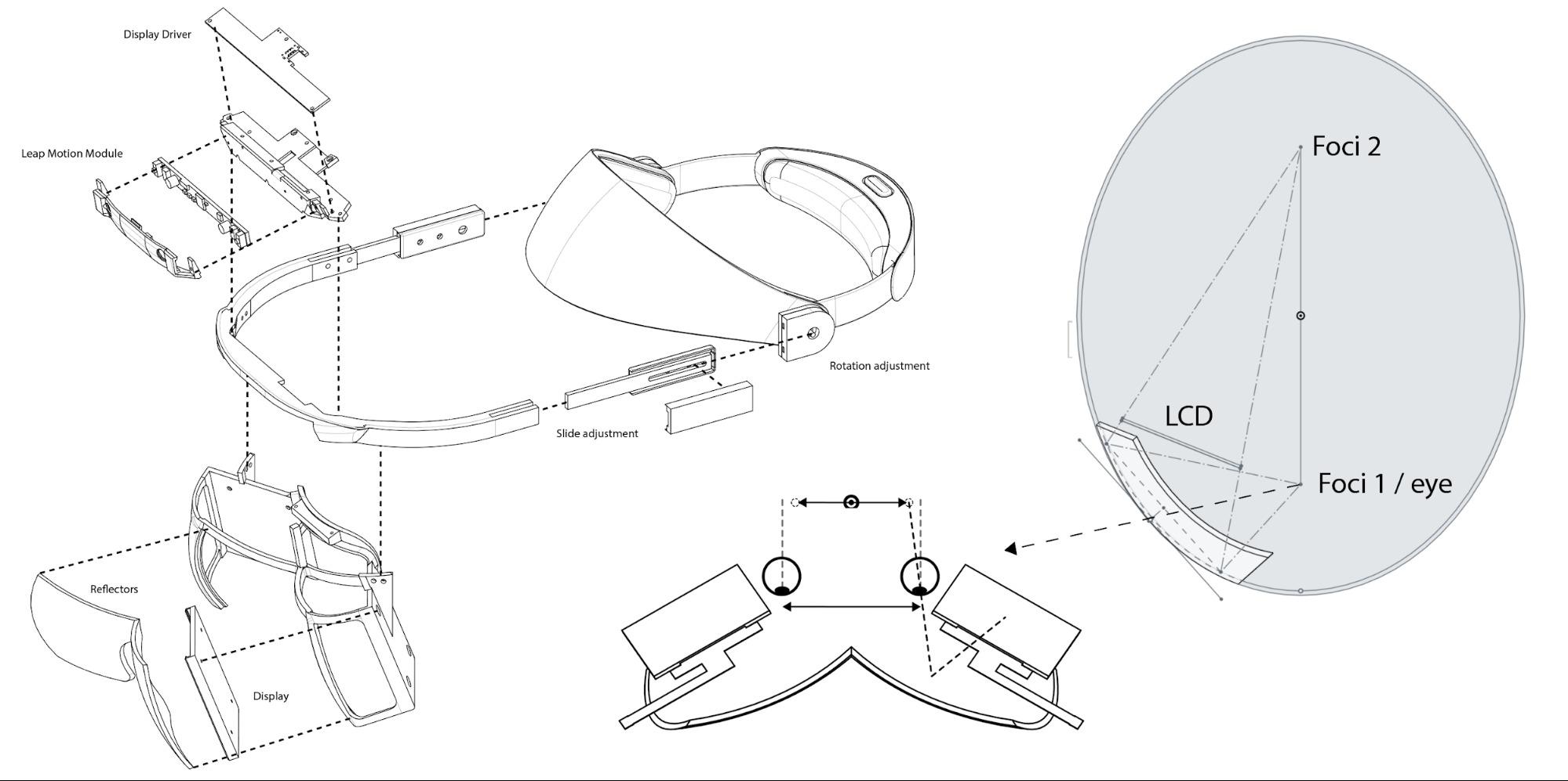 Diseño de las gafas