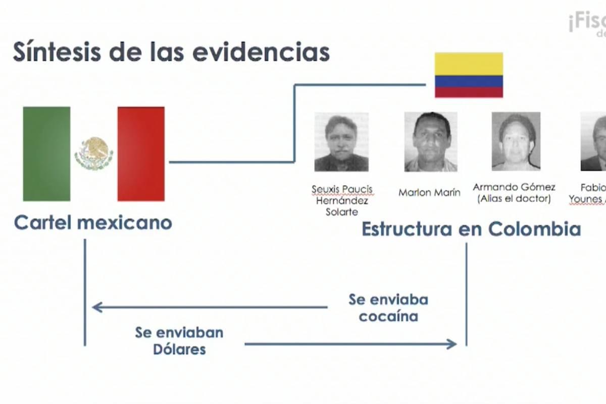ONU pide investigación expedita sobre asesinato de periodistas ecuatorianos secuestrados