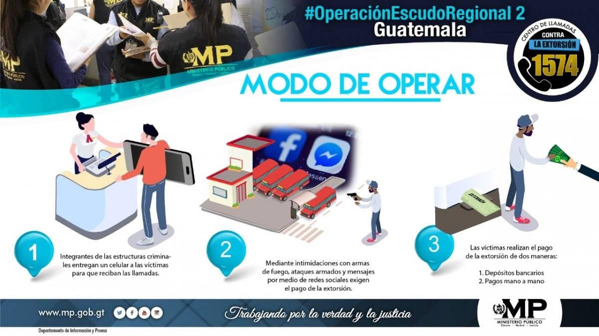 operación Escudo Regional 2