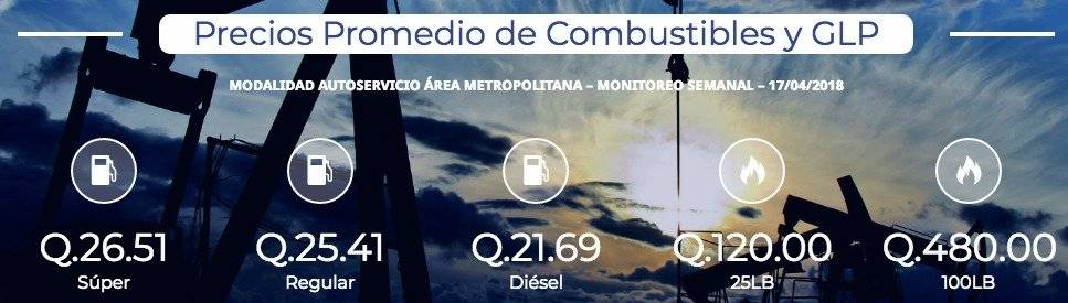 precios combustibles abril 2018