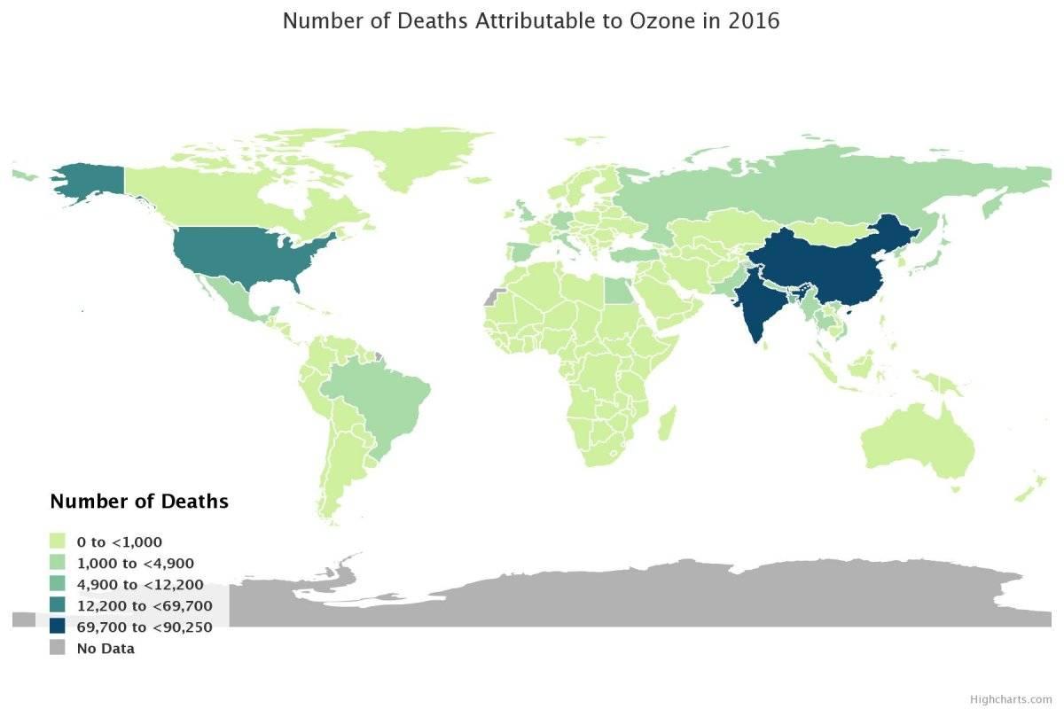 Muertes por ozono