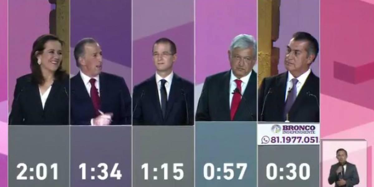 ¿Qué nos dijeron las caras, ropa y voz de los candidatos durante el primer debate?