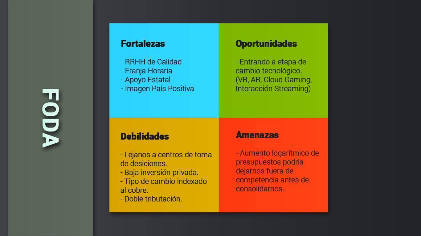 FODA industria chilena de VJ