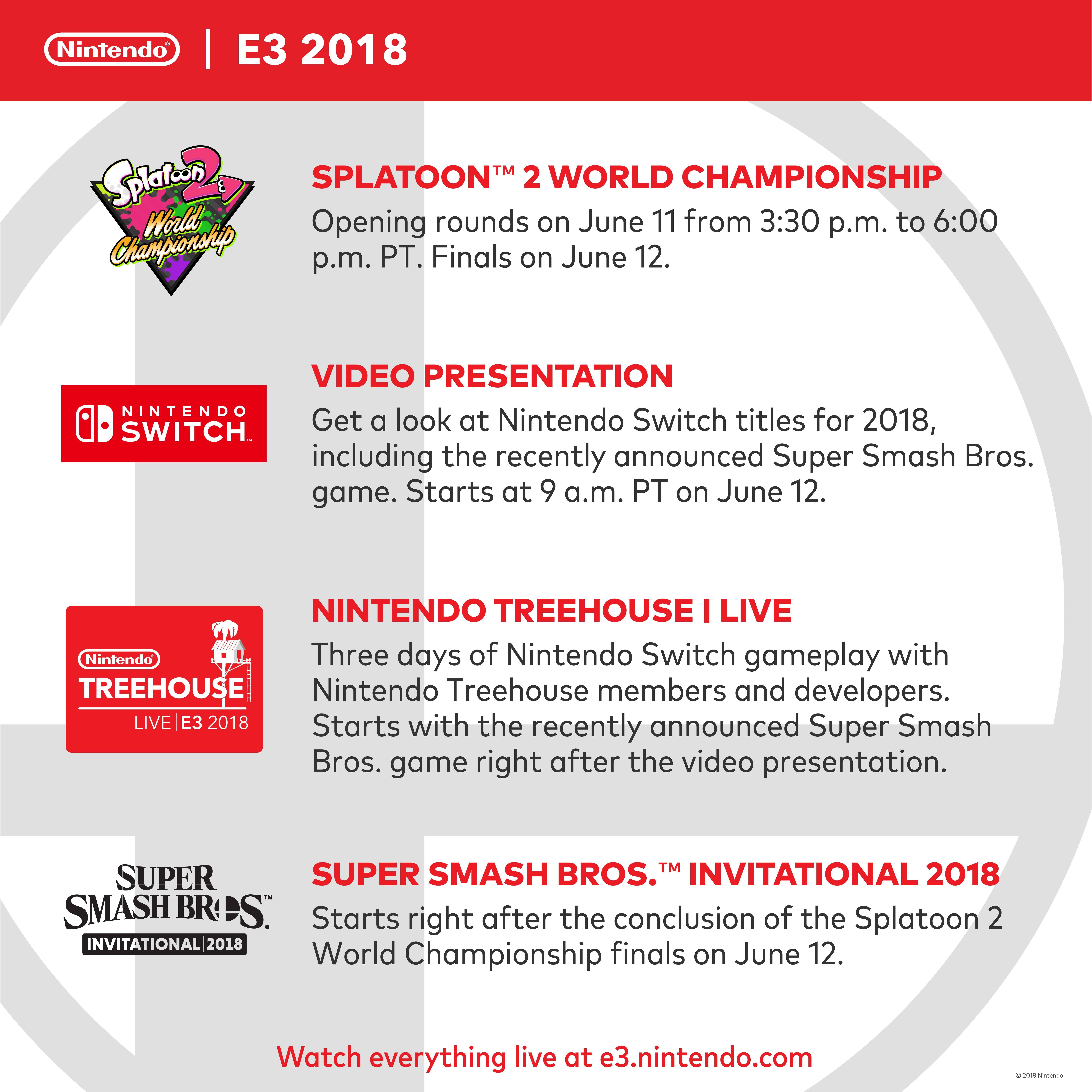 Nintendo E3 2018 Plan