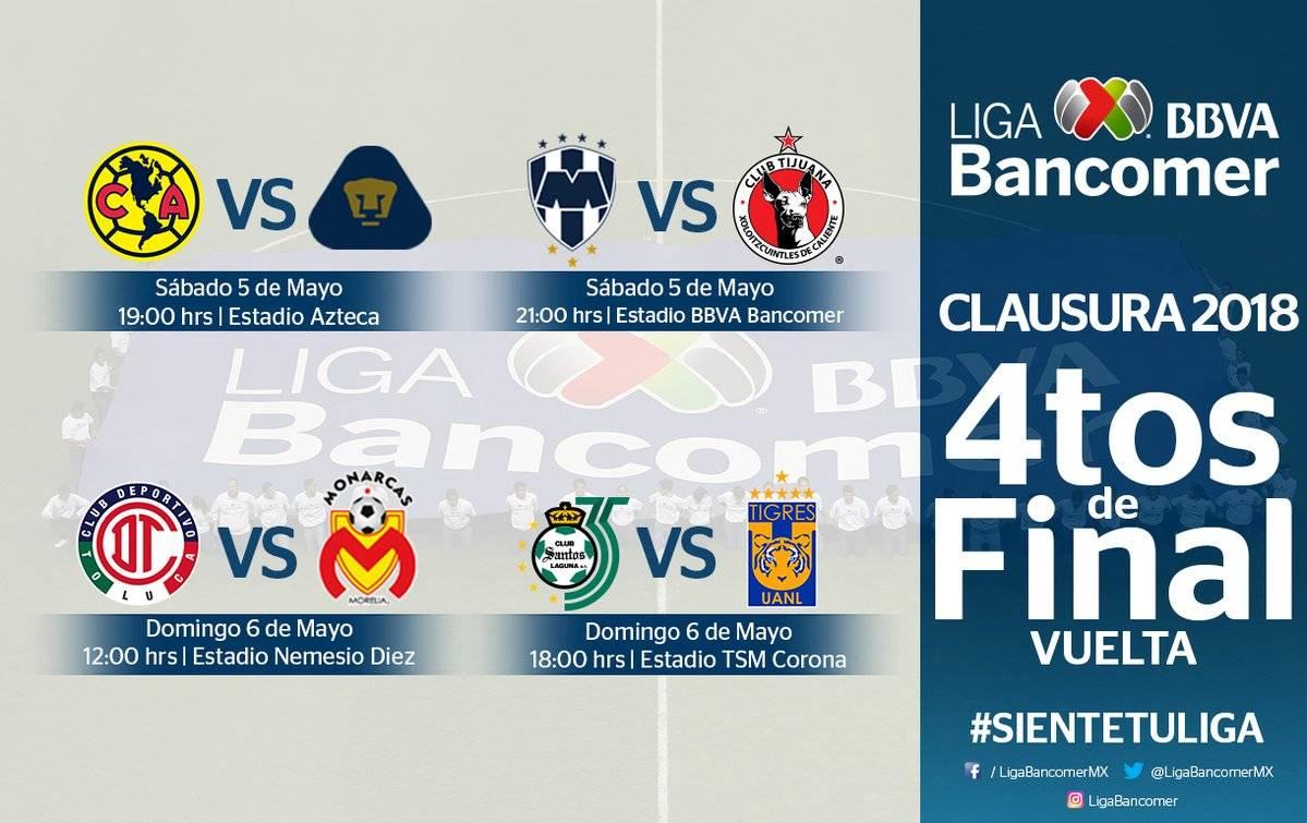 La clausura de la Liga MX ya comenzó, te decimos cómo ver todos los partidos por internet, grátis