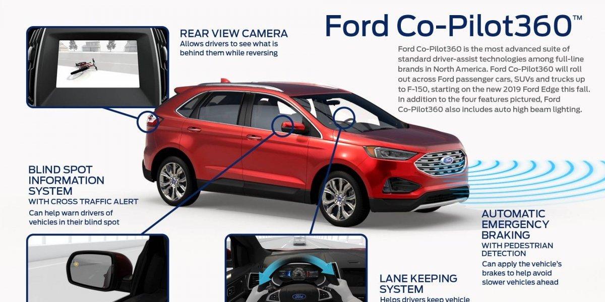 Ford destaca las características de su conjunto de tecnologías Co-Pilot360