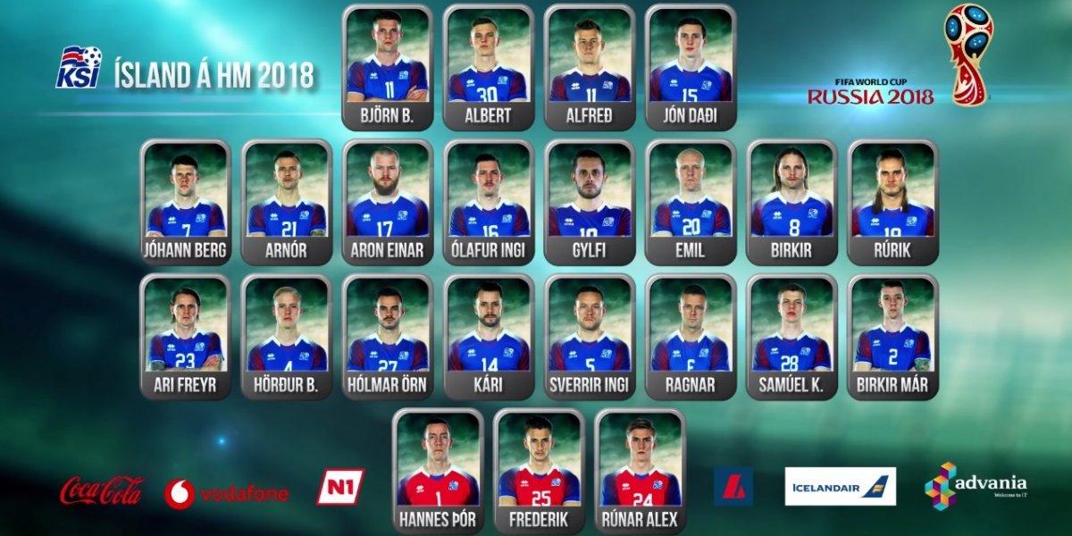 Islandia es la primera selección que confirma los 23 nominados para el Mundial de Rusia 2018