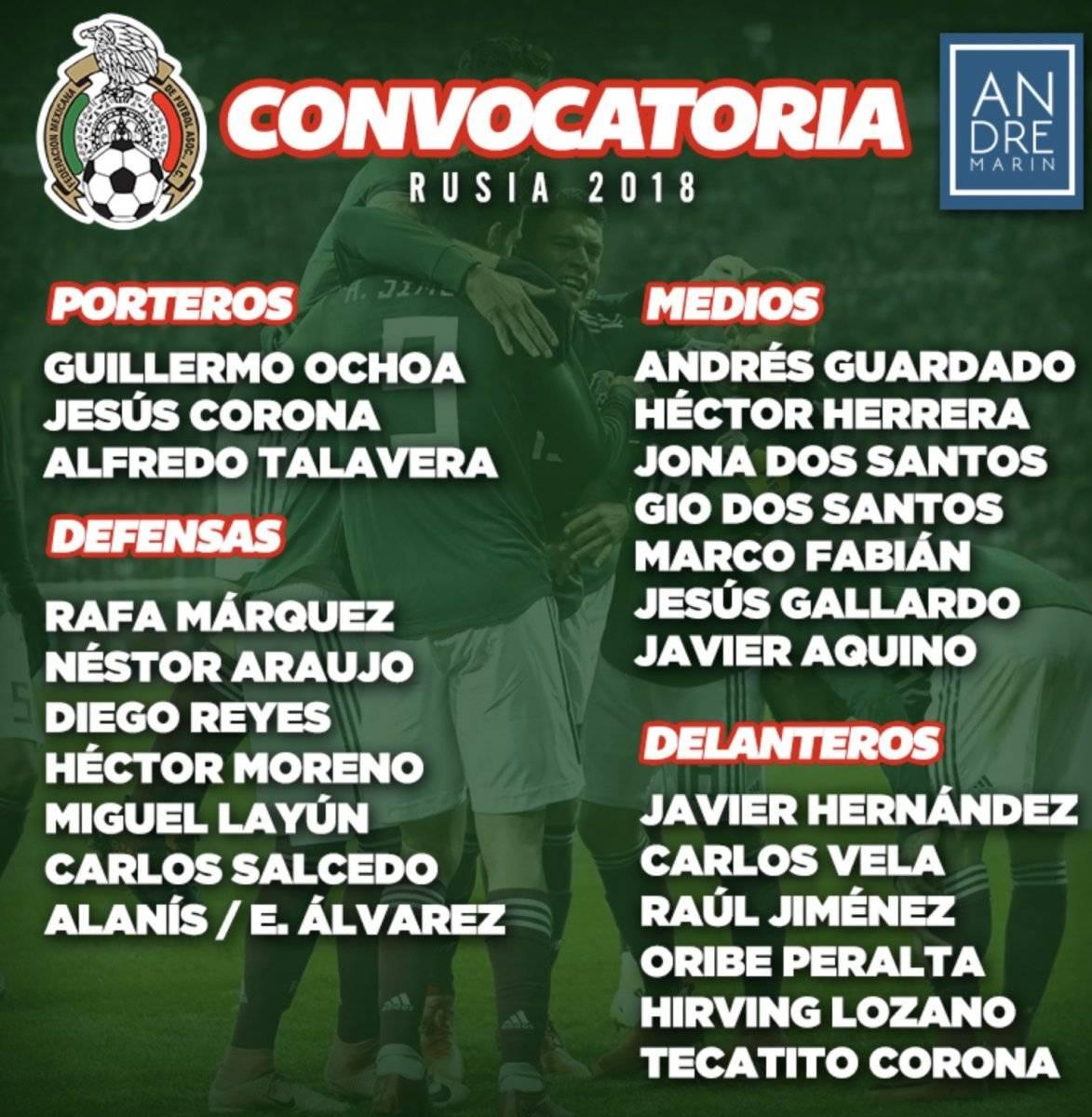 Lista Selección Mexicana