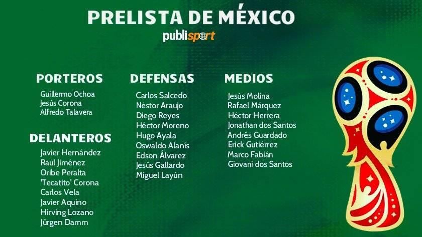 Prelista México