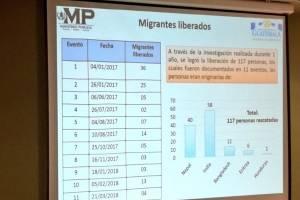 migrantespersonasrescatadas-b345780a8acdac7c52b9576fd069f3a5.jpg