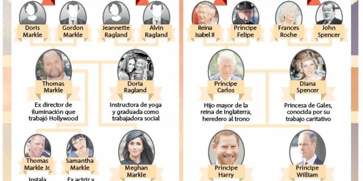Dos familias diferentes, pero con un historial de escándalos
