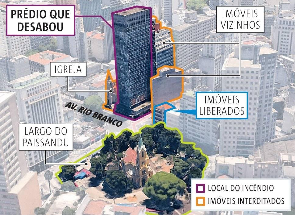 prédios centro
