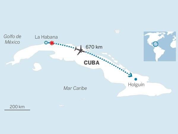 Cuba Avión Extranjeros