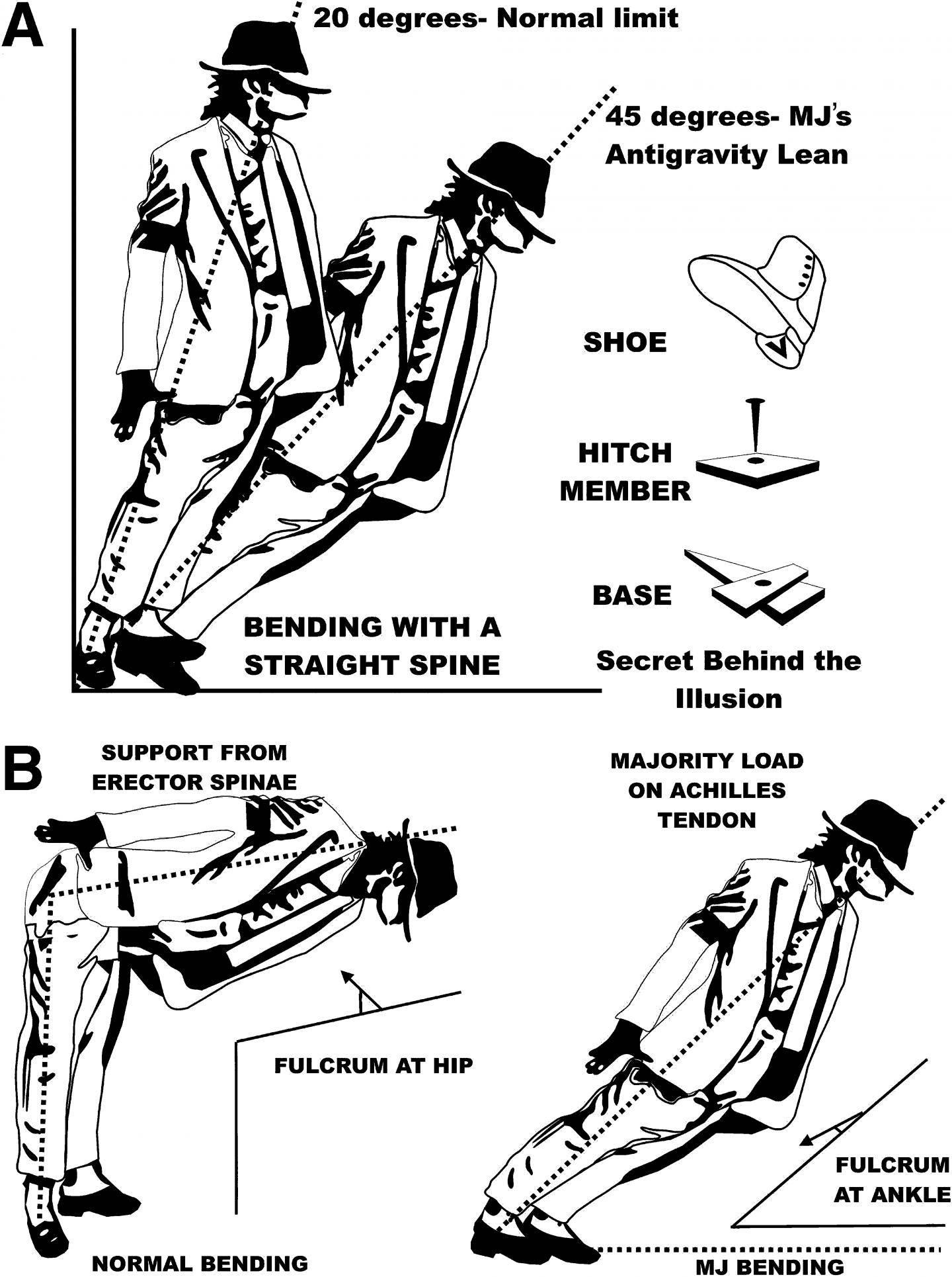 Científicos descifran secreto físico de Michael Jackson para inclinarse 45°