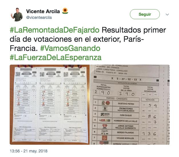 Formularios electorales