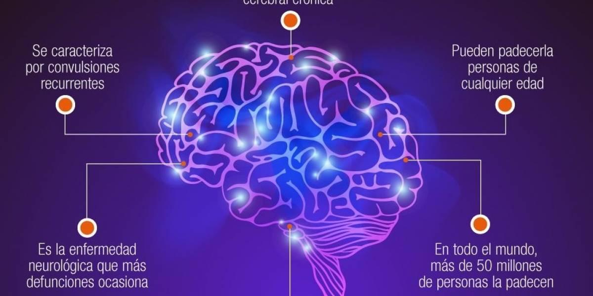 ¿Cómo identificar la epilepsia?