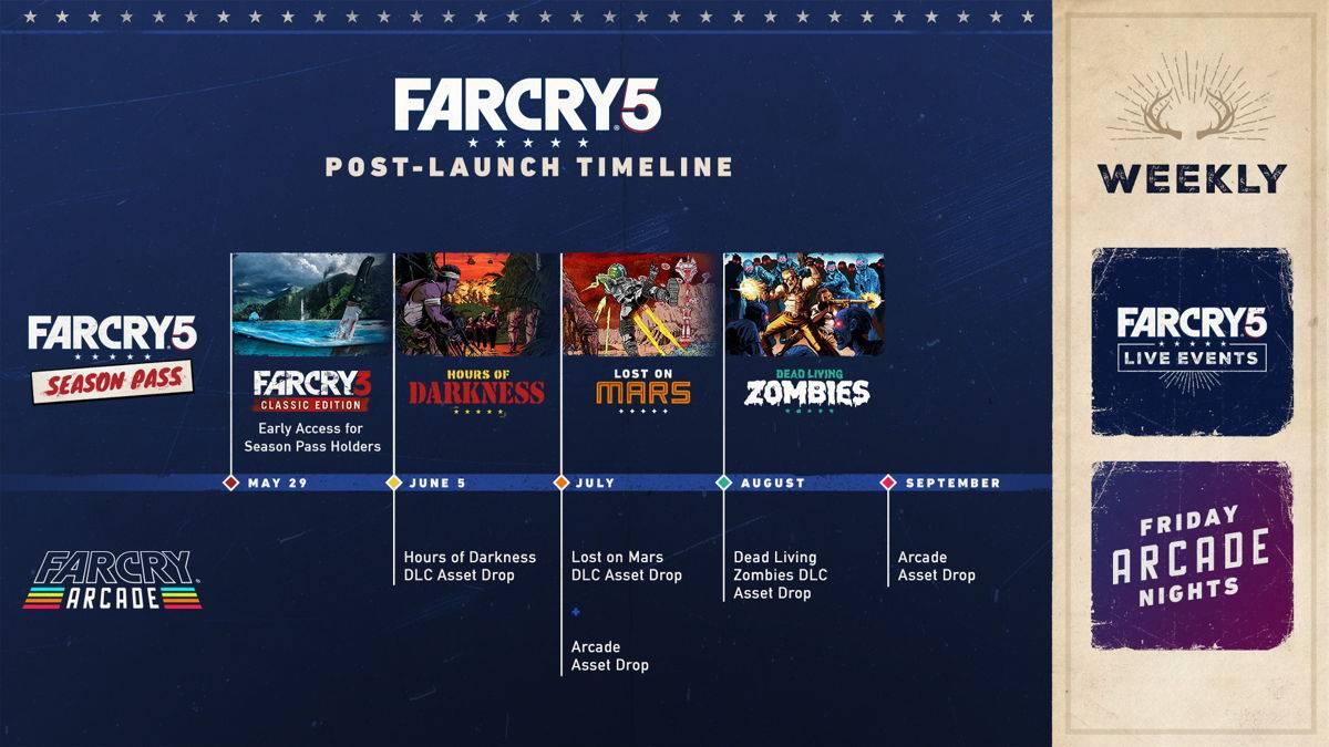 Far Cry DLC